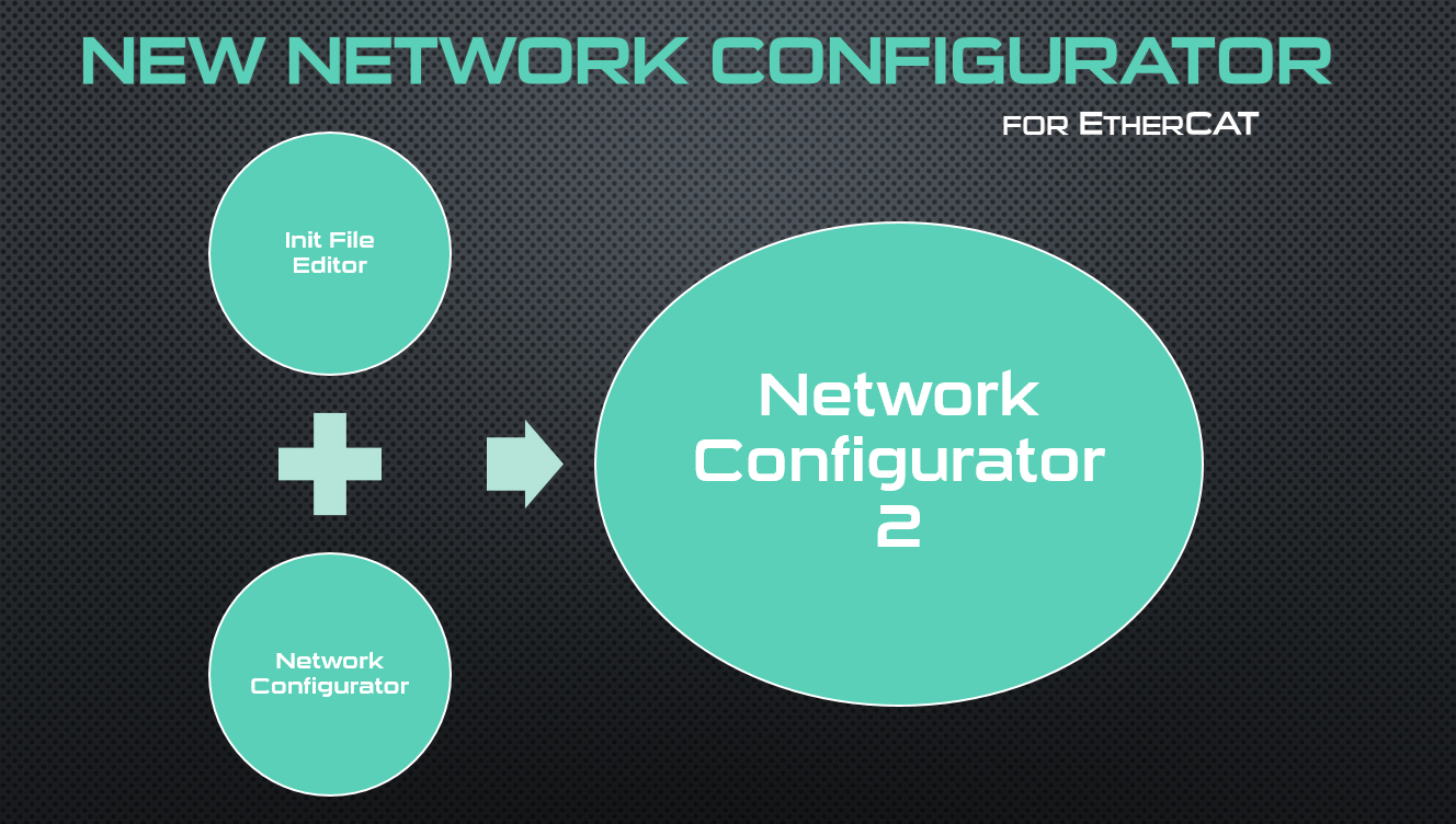 All-in-One Network Configurator 2